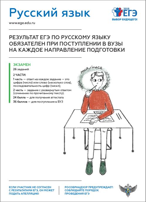 Экзамены 9 класс 2018 физкультура